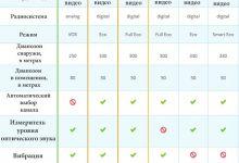 Купить радионяню: свойства и тест 12 радионяней